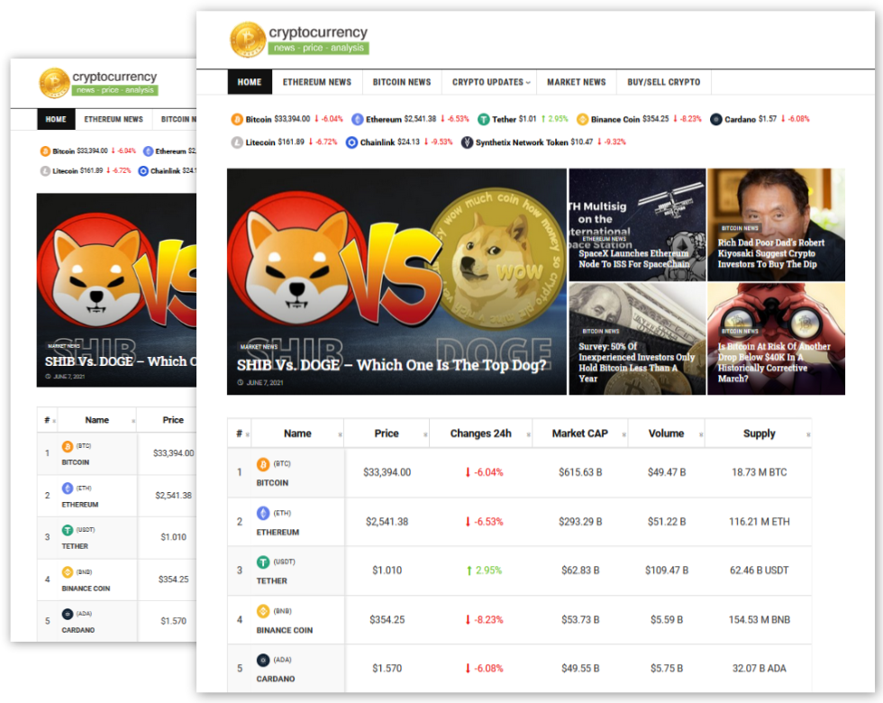 Image - WP Crypto Suite Cover