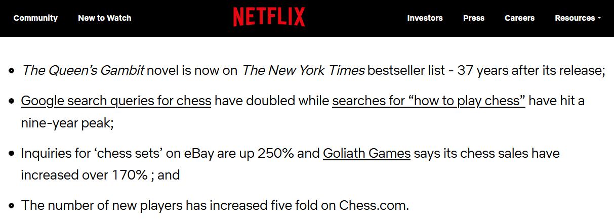 Image - WP Chess Stats