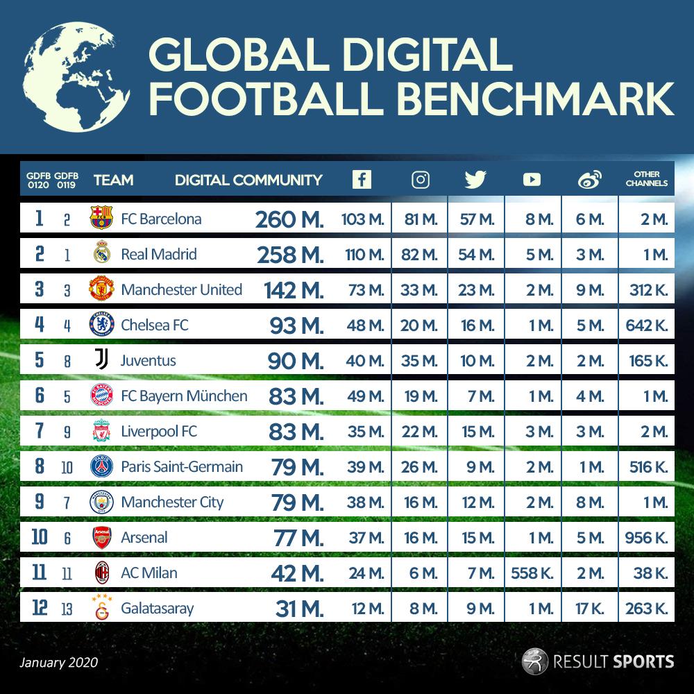 Image - Soccer Stats