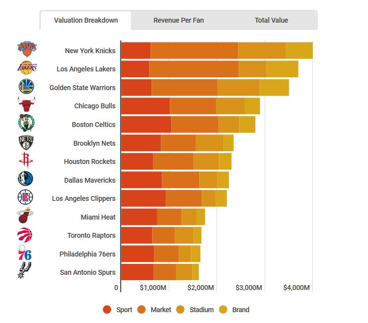 Image - NBA Stats